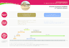 17767_Fiche Pension - application/pdf
